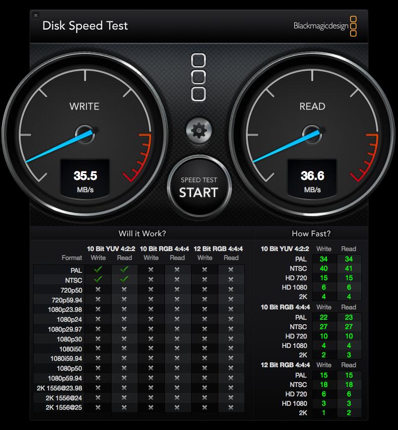 LaCie USB2 DiskSpeedTest