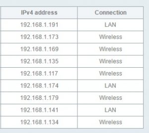 Linksys WRT1900ACS Connection Types