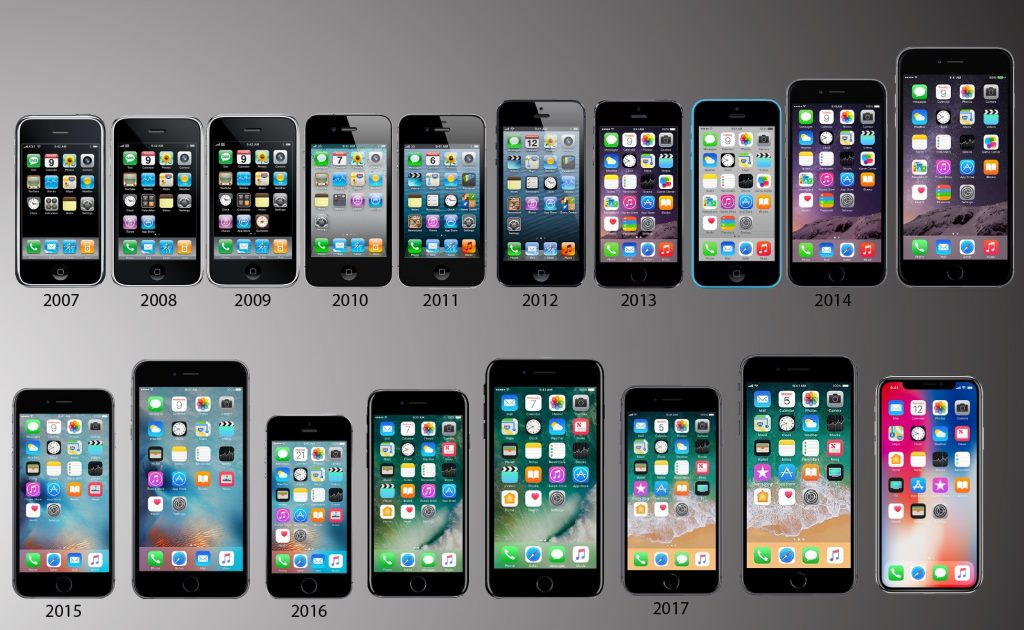 iPhone 10 year perspective