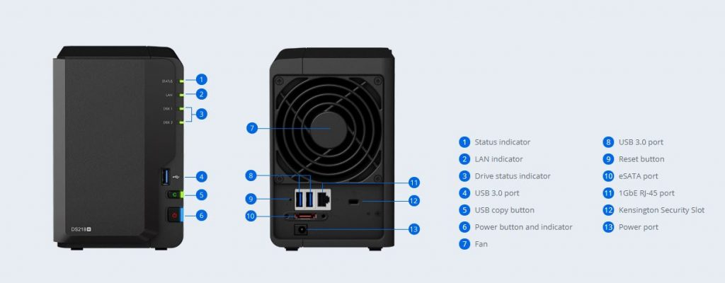 Synology DS218+ Layout
