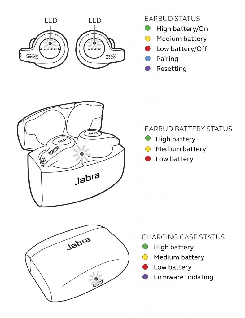 Jabra Elite 65t Wireless Earbuds - LEDs