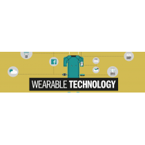 Wearable Tech Banner