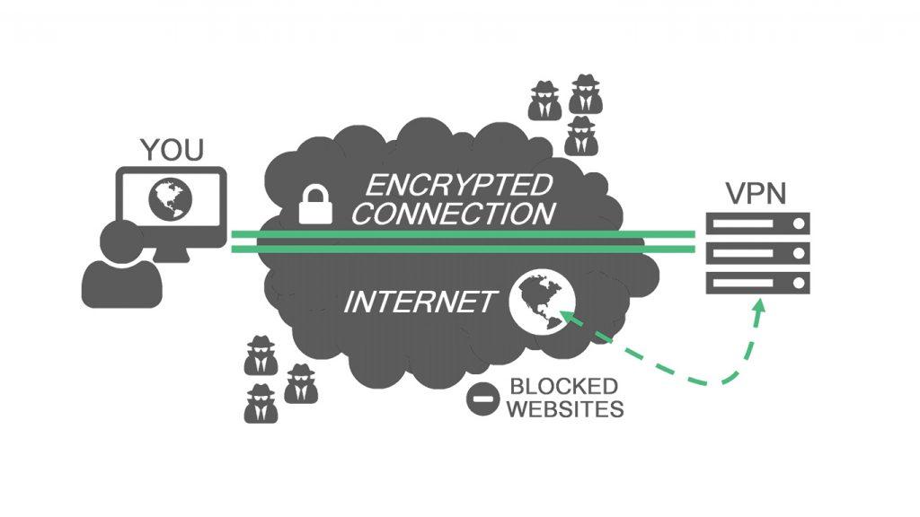 What-is-VPN