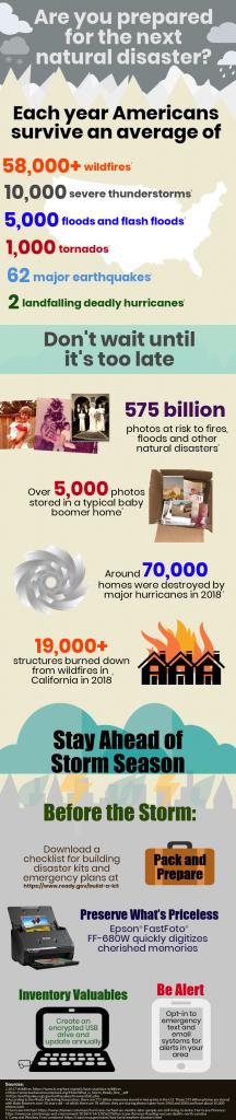 Storm Prep Infographic