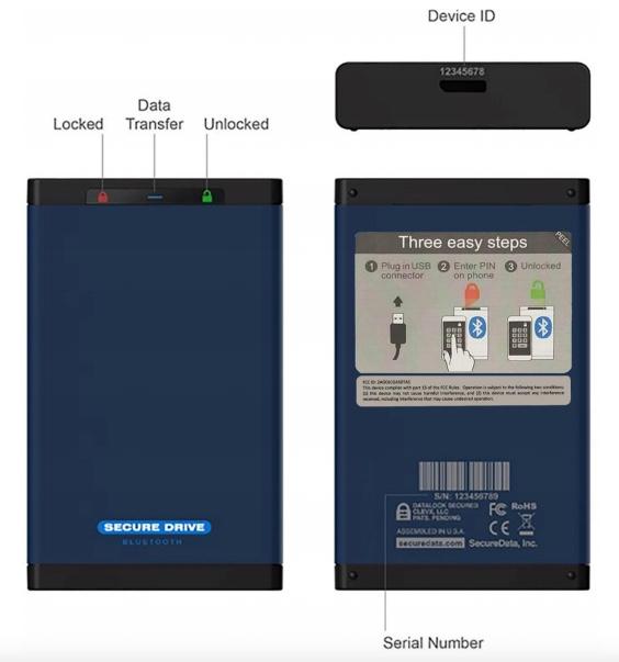 Secure Data SecureDrive BT - Case