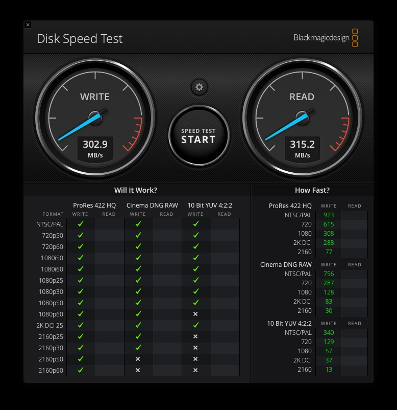 Secure Data SecureDrive BT - Speed Test